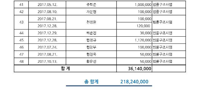 2017년 기부금 내역_페이지_4.jpg